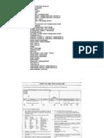 CA95_Parts_Manual