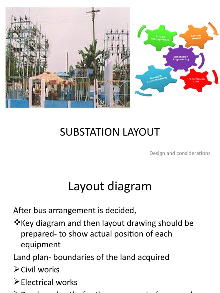 Substation layout for Substation design pdf
