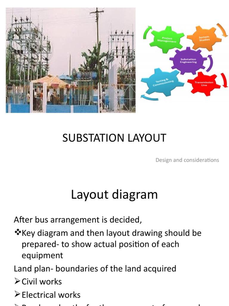 Substation layout 1533623522v1 ccuart Images