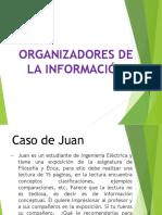 Organizadores de Información