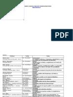 CFA-Progr11[1]