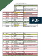 scheme of work - practical 2011