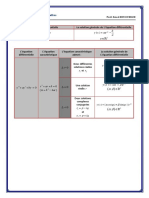 Equations Differentielles Resume de Cours 3 2