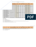 Monitoring PKTD-Sumut 250621