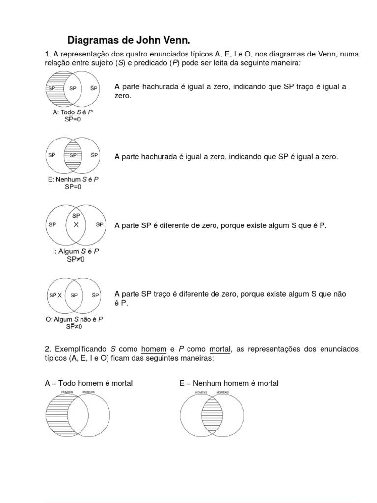 01 lgica diagramas de venn ccuart Choice Image