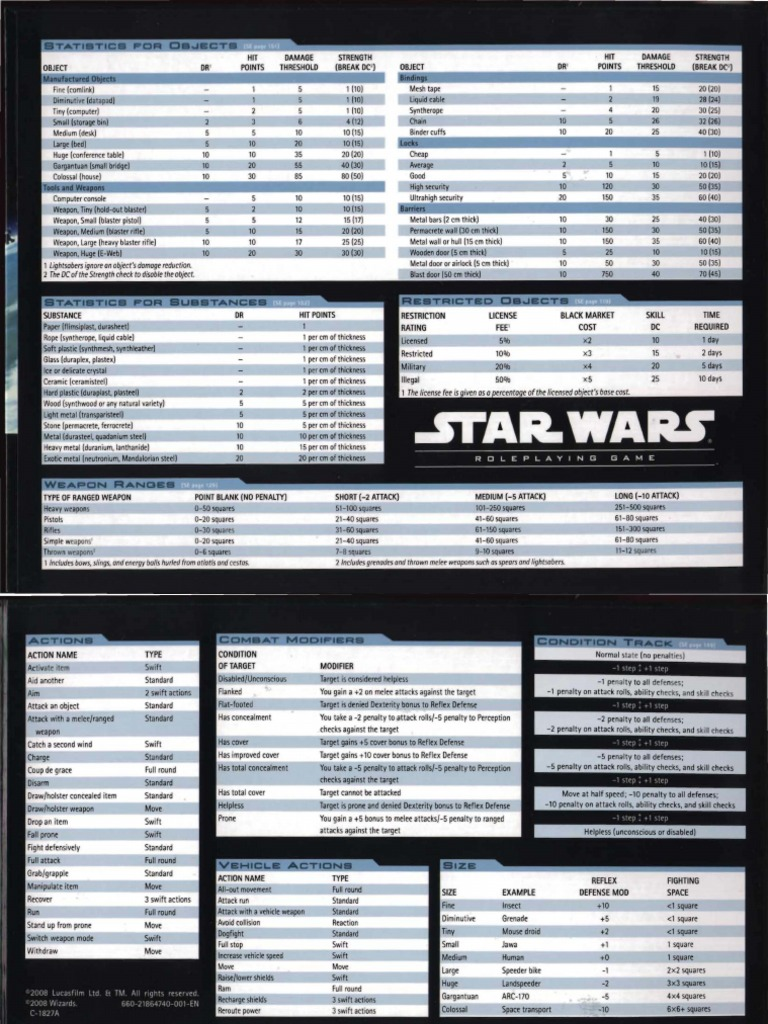 Star Wars Saga Edition Gm Screen