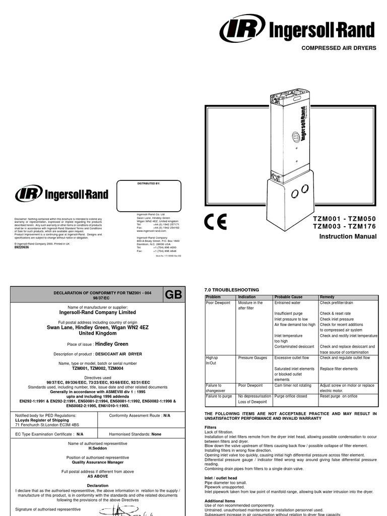 tzmmanual pdf