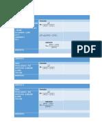 formulas para ejercicios de costos 2021