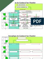 Cours_Synoptique-de-Gestion-d_un-Chantier_preparation-de-chantier
