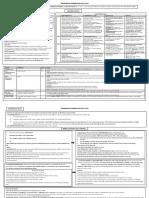 ECV resumen