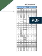 Copy of Line_Data