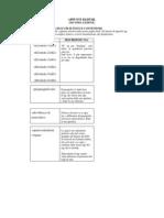dams-laboratorio-appunti-2