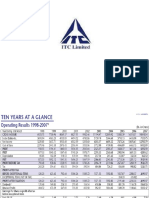 ITC Ratio Analysis