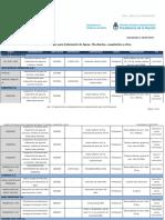 anmat_listado_de_productos_para_tratamiento_de_aguas_floculantes_coagulantes_y_otros_18-7-19