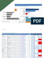 RDP0137-CLIENTES - Copia