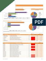 RDP0137-PRODUTOS - Copia