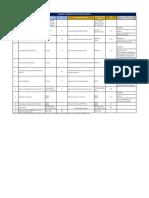 CUADRO COMPARATIVO DE EPPs