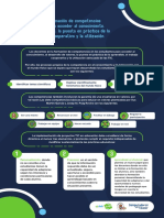 Infografía Los docentes en la formación de competencias en los estudiantes para acceder al conocimiento