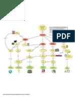 Carte conceptuelle de l'implantation des TICE