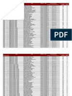Lista de Notas Vestibular 2011 e PISM III