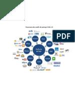 Panorama des outils de partages Web 2.0