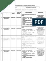 3 INF. REG. URB 009   19-10-2020 AL   18-11-2020
