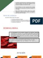 Anemia Lunes