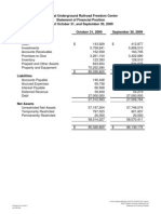 14-2009 October Financial Statements