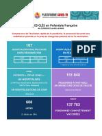 2021-09-23- Point de Situation COVID