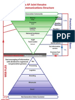 Flex AP Model