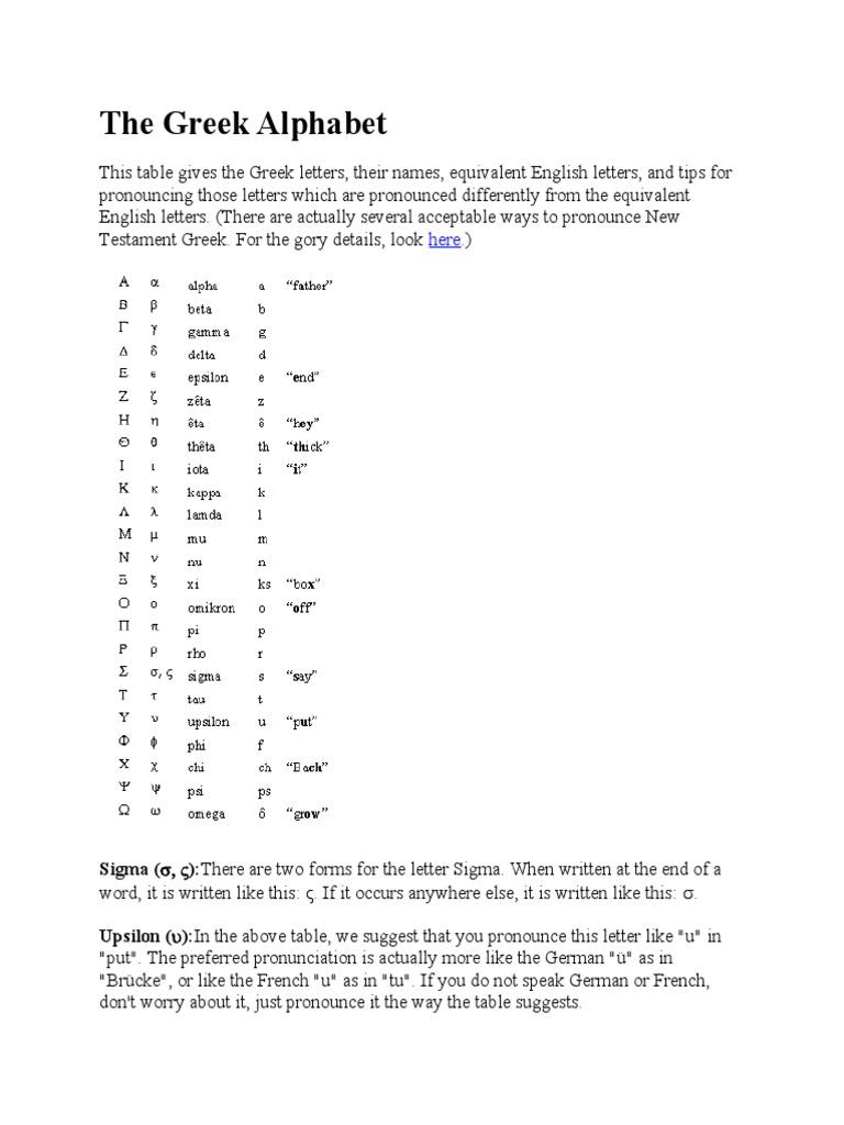 The Greek Alphabet | Stress (Linguistics) | English Language