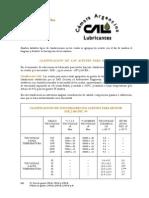 clasificacion GRADO API Y SAE
