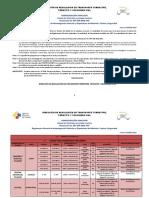 Listado-de-Vehiculos-INACTIVOS-en-15-01-2019 (1)