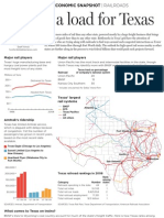 How railroads help support the Texas economy
