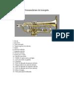 Nomenclatura do trompete