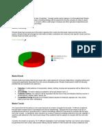 marketing assignment111