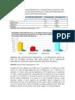 Graficas y Analisis Terminado Incluidas 5 y 6