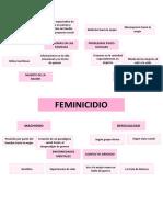 426818022-Arbol-de-Soluciones-Feminicidio