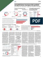 En France, l'Euroscepticisme Marque Des Points (Le Monde, 2014)