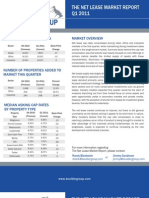 Triple Net Lease Research Report by The Boulder Group