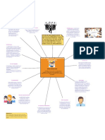 Actividad 6 - Mapa mental sobre roles directivos_ perspectiva empresarial