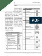 GRADOS DE PROTECCION IP (Agua y Polvo)