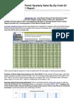 East Baton Rouge Parish Quarterly Home Sales by Zip Code Q1 2010 Versus Q1 2011 Report