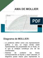 DIAGRAMA DE MOLLIER angel