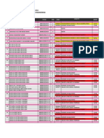 TIMETABLE DGD (FISE)
