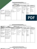 Plan de Estudios Educacion Fisica, Recreacion y Deporte 2011 Grado 6