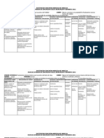 Plan de Estudios Educacion Fisica, Recreacion y Deporte 2011 Grado 8