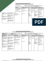 Plan de Estudios Educacion Fisica, Recreacion y Deporte 2011 Grado 9