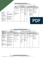 Plan de Estudios Educacion Fisica, Recreacion y Deporte 2011 Grado 11
