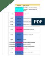 Objetivos e Habilidades da Programação (2)